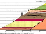 T. Göhler, 2010: Beiträge zur Geologie der sächsischen Kreide (BGSK) November/Dezember 2010