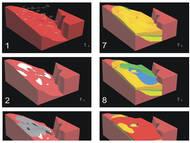 S. Höntzsch: Vom Bohrkern zum 3D-Modell - Rekonstruktion der kreidezeitlichen Gesteinsabfolge zwischen Pirna und Schmilka